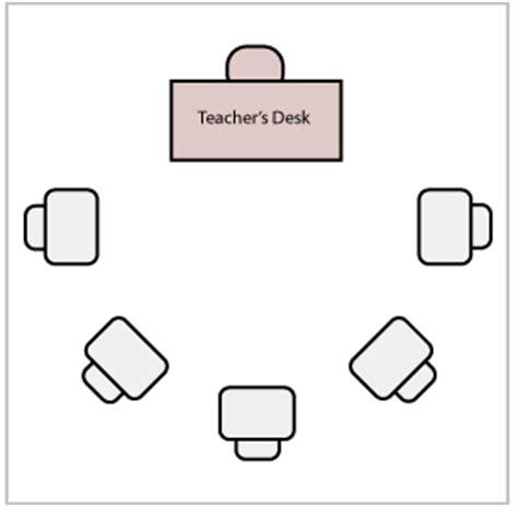 ειδική διαπαιδαγώγηση το κατάλληλο περιβάλλον της τάξης για μαθητές με ιδιαιτερότητες Horseshoe Seating Chart Template