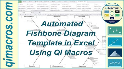 Fishbone Diagram Template Automated In Excel Using Qi Macros Youtube What Is A Template In Excel