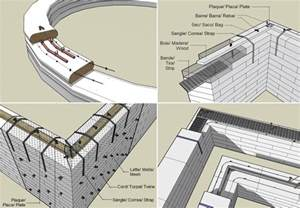 Earthbag house construction resources tiny house design