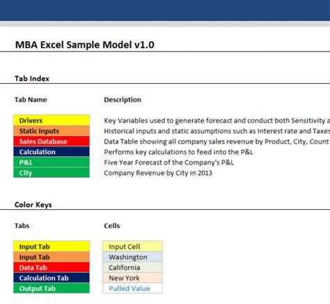 Mba Excel Model mba excel sle model