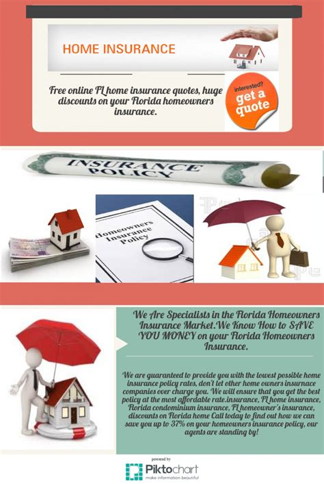 home insurance companies in florida visual ly