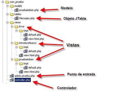 joomla tutorial mvc tutorial como crear un componente para joomla 1 5 iv