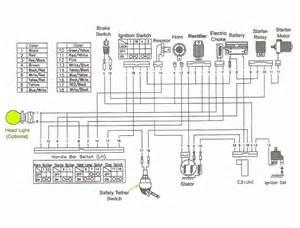 hensim 50cc atv wiring diagram get free image about wiring diagram