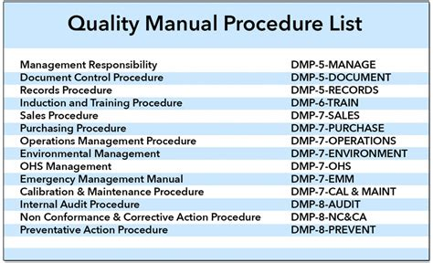Iso Integrated Management System Diamond Protection Quality System Procedure Template
