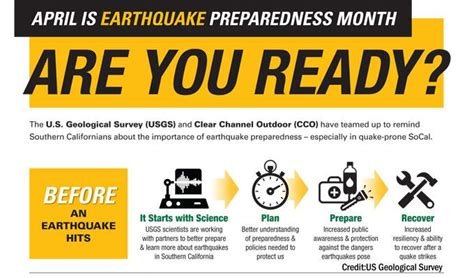 earthquake prevention new caign urges earthquake preparedness in quake prone