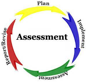 assessments clipart | free download clip art | free clip