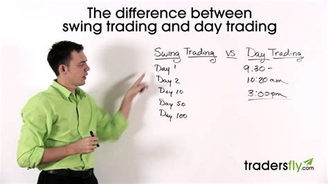 swing vs day trading understanding the different between swing trading and day