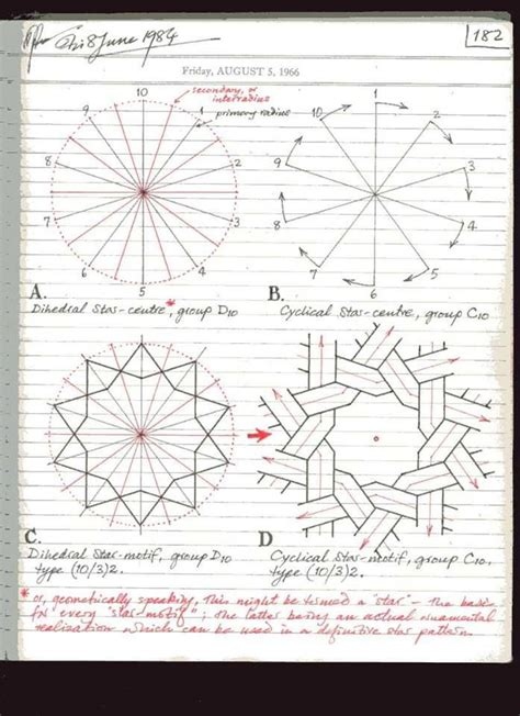 pattern design in maths page 120 of 191 notes of islamic star patterns by a j