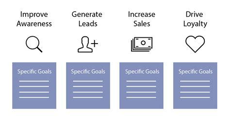 How To Automate Your Marketing Scorecard Marketing Scorecard Template