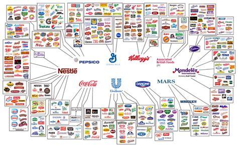industria alimentare torino la salute a torino 187 industria alimentare ecco chi sono i