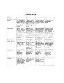 Essay Writing Rubric by Finalessayrubric