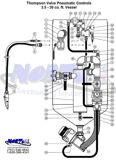 Sand List parts thompson valve pneumatic 3 5 20 cu ft norton