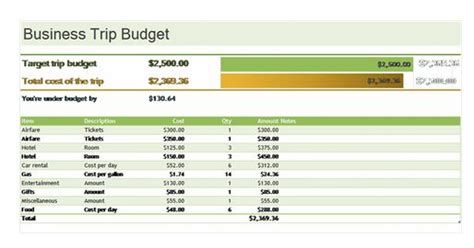learn microsoft excel business trip budget excel 2013