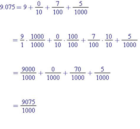 convert to fractional notation calculator