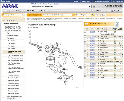 volvo truck parts catalog online volvo penta parts catalog volvo auto parts catalog and