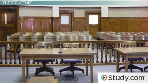 juvenile court system history structure video lesson transcript studycom
