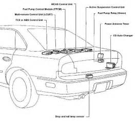 nissan maxima bose radio wiring diagram get free image about wiring diagram