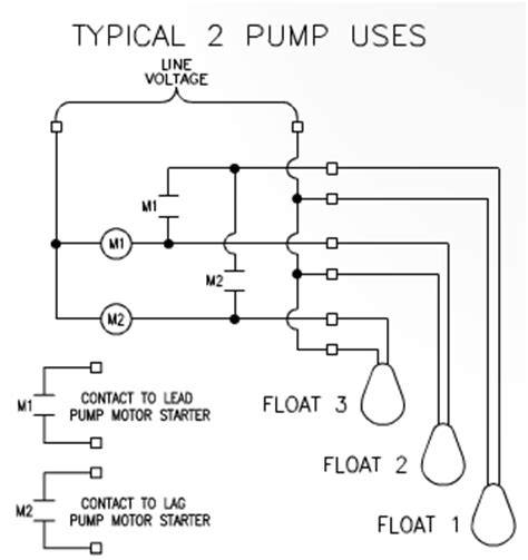 typical 2 float switch wiring diagram aqua technology