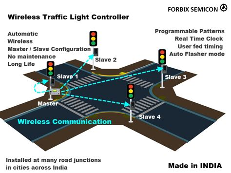 Traffic Light Controller automatic wireless traffic light controller system