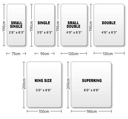 1000 ideas about bed size charts on bed sizes