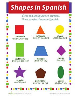 printable shapes in spanish shapes in spanish worksheet education com