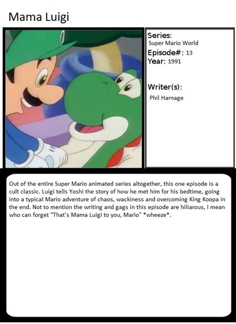 Mama Luigi Meme - admirable animation mama luigi by critterz11 on deviantart