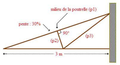 Calcul Charpente Métallique 3533 by Calcul Charpente M 233 Tallique Logiciel De Calcul Charpente