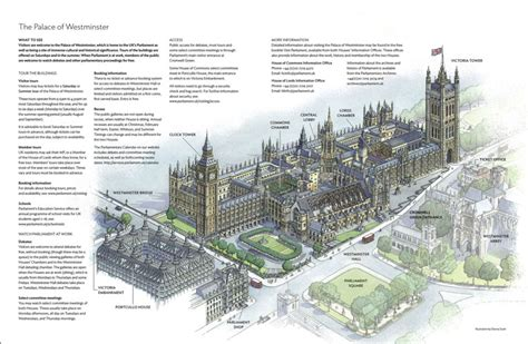 layout of building baseline layout houses of parliament house decor