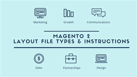 magento 2 layout javascript magento 2 layout file types and instructions landofcoder