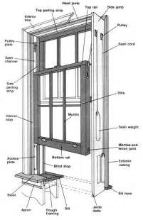 window framing diagram replacement double hung windows diagrams replacement