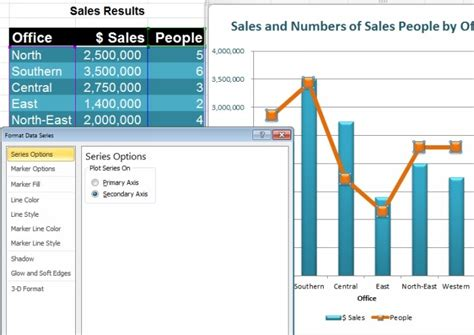 tips tricks for better looking charts in excel 2010 2013 2007