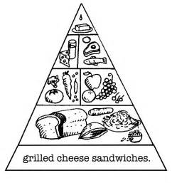 food pyramid coloring page free coloring pages of food pyramid for