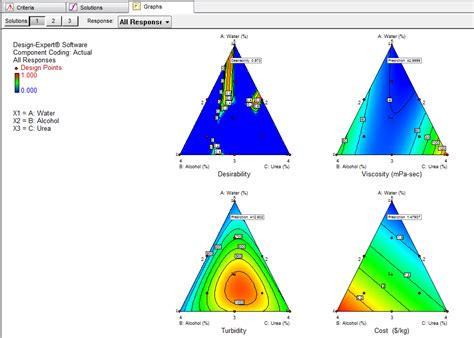 design expert software version 10 design expert 174 software version 10