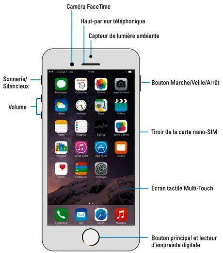 tutoriel iphone 6 design ergonomie monpcpro