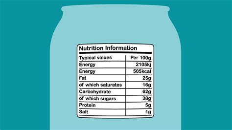 u energy drink nutritional information food labelling sense of sugar