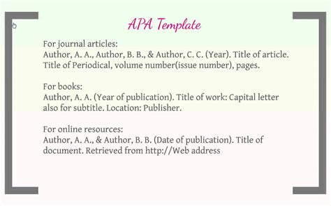 apa style format internet sources citing your sources apa style youtube