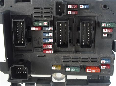 peugeot 206 fuse box horn wiring diagram schemes