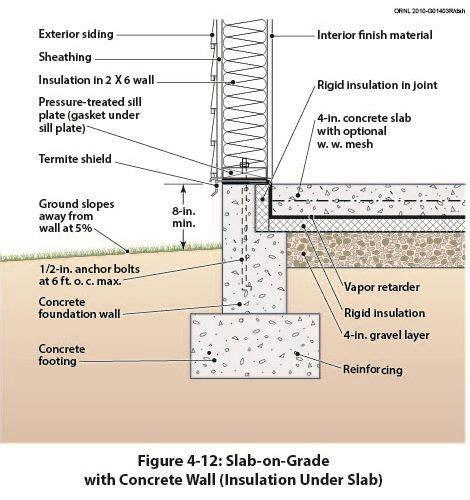slab foundation floor plans concrete wall to concrete slab detail google search