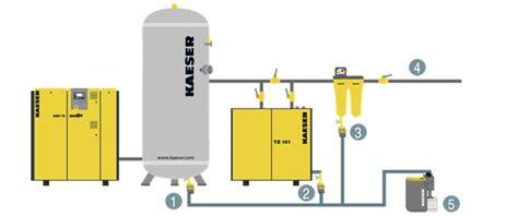 kaeser air compressor wiring diagram wiring diagrams