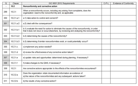 Iso Gap Analysis Template iso 9001 2015 gap checklist whittington associates