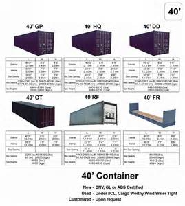 standard shipping image gallery standard container