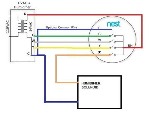 nest thermostat heat only wiring diagram electric heater