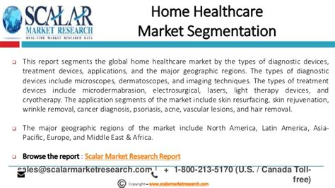 home healthcare market global revenue trends growth