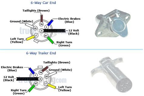 6 way trailer wiring diagram car wiring diagram