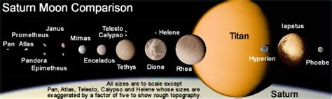 names of saturn s moons saturn s 53 moons pics about space