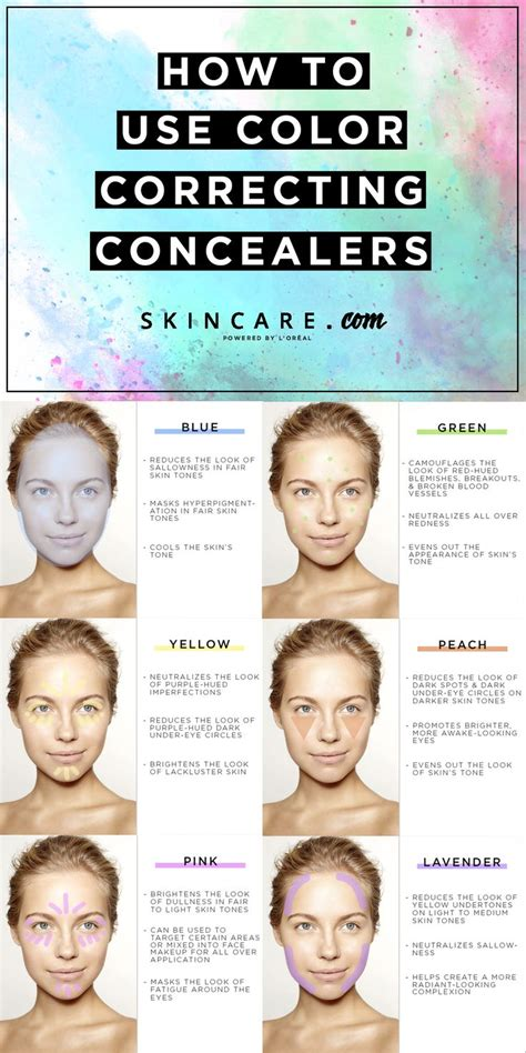 best eye color corrector exactly how to use color correcting concealers skin care