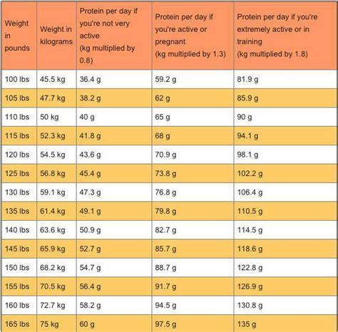 Berapa Glutax 9g to your health cara pengambilan set weight gain shaklee