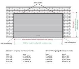 Overhead Garage Door Dimensions Standard Garage Door Size Uk Wageuzi