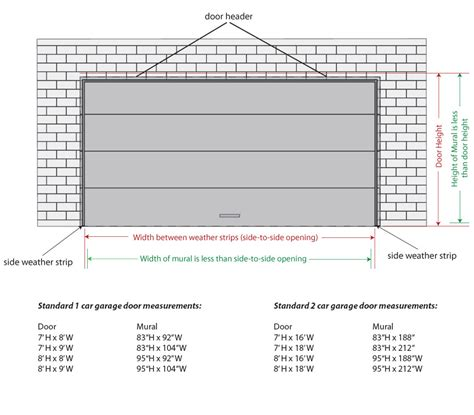 standard garage door size uk wageuzi