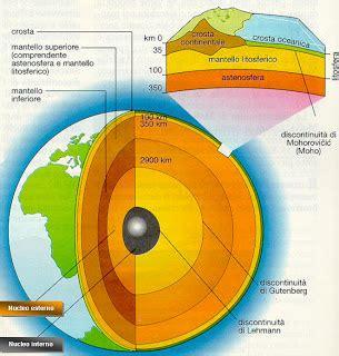 nucleo interno della terra scienza e musica le forze della natura terremoti tsunami